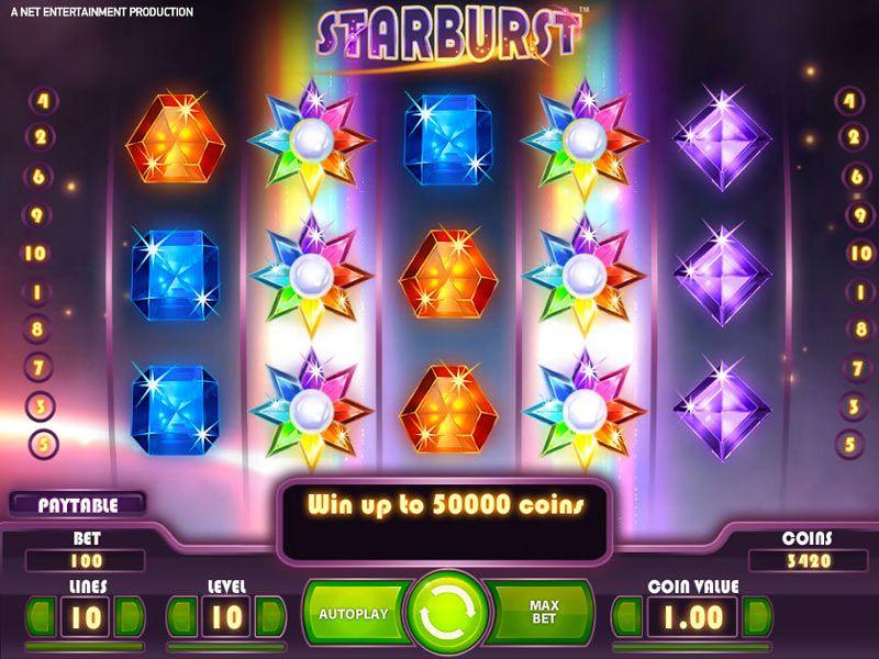 Online slot oyunlarının solmayan popülerliği